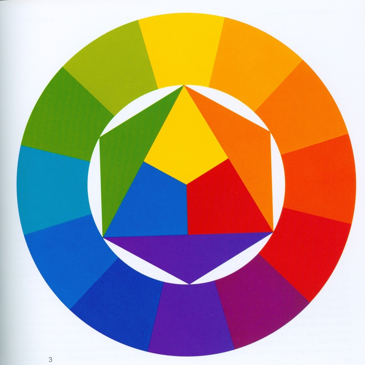itten-colour-wheel-11-1200