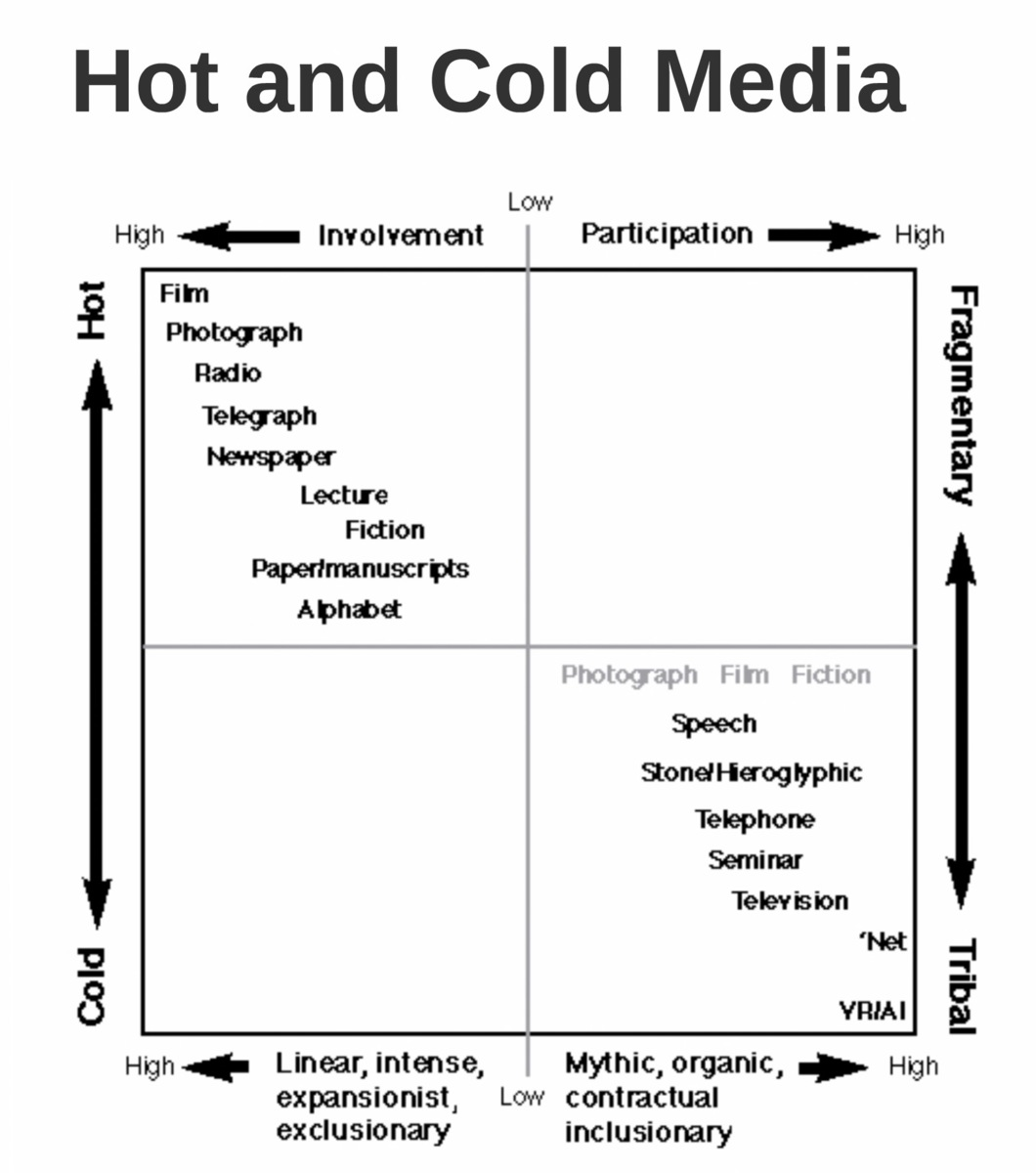 hot-en-cold-media-1200